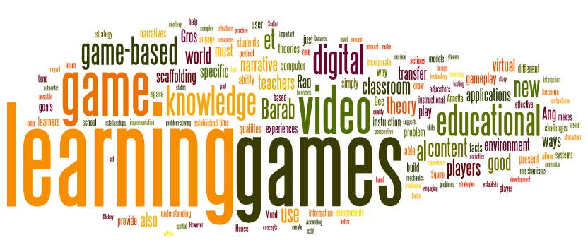 Summary Of Games Based Learning Meta Analysis Gaming Zone